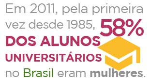 numero_58-alunas-universitarias